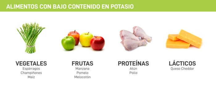 Dieta para bajar el potasio alto